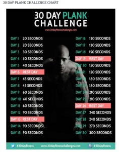 30 Day Plank Challenge - 30 Day Fitness Challenges